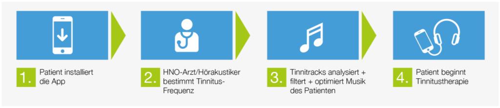Tinnitracks App bei Tinnitus - Dr. Schuster München